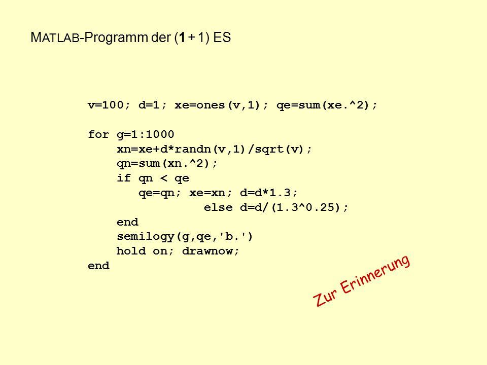 M ATLAB -Programm der (1 + 1) ES v=100; d=1; xe=ones(v,1); qe=sum(xe.^2); for g=1:1000 xn=xe+d*randn(v,1)/sqrt(v); qn=sum(xn.^2); if qn < qe qe=qn; xe