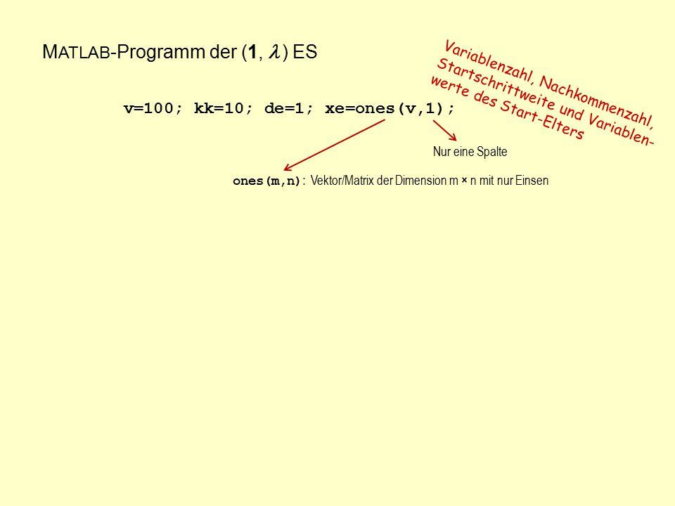 v=100; kk=10; de=1; xe=ones(v,1); Variablenzahl, Nachkommenzahl, Startschrittweite und Variablen- werte des Start-Elters ones(m,n): Vektor/Matrix der