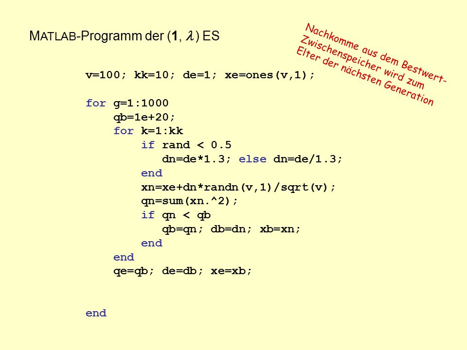 M ATLAB -Programm der (1,  ) ES v=100; kk=10; de=1; xe=ones(v,1); for g=1:1000 qb=1e+20; for k=1:kk if rand < 0.5 dn=de*1.3; else dn=de/1.3; end xn=x