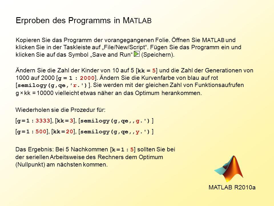 """Erproben des Programms in M ATLAB Kopieren Sie das Programm der vorangegangenen Folie. Öffnen Sie M ATLAB und klicken Sie in der Taskleiste auf """"File/"""