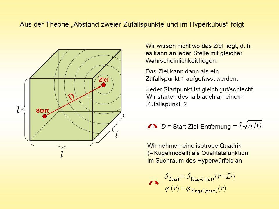 """Aus der Theorie """"Abstand zweier Zufallspunkte und im Hyperkubus"""" folgt l l l D Wir wissen nicht wo das Ziel liegt, d. h. es kann an jeder Stelle mit g"""