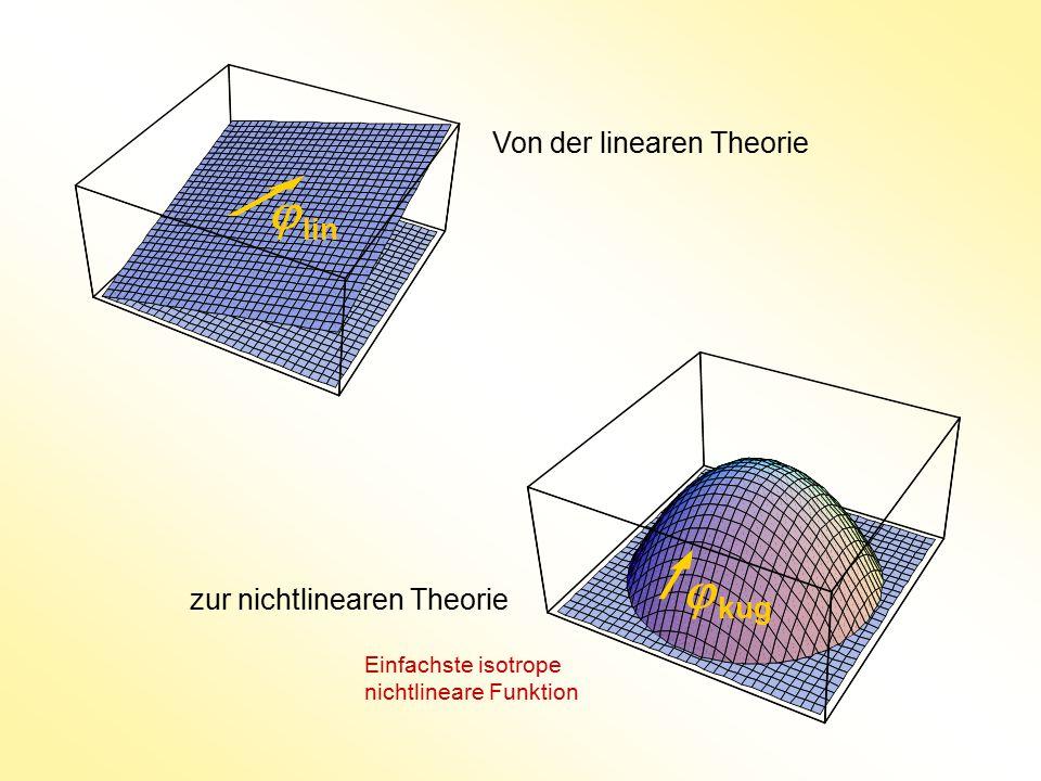 Von der linearen Theorie zur nichtlinearen Theorie   lin   kug Einfachste isotrope nichtlineare Funktion