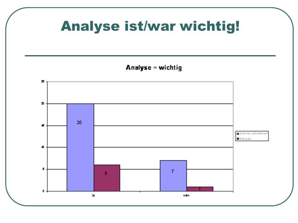 Analyse ist/war wichtig!