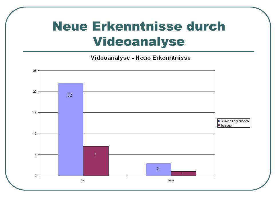 Neue Erkenntnisse durch Videoanalyse