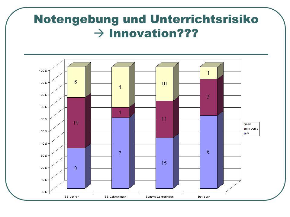 """Benotung und Innovation Lehrübungen lösen Stress aus (durch Noten?) Ohne Noten  """"größeres Risiko im Unterricht(= Innovation) Notengebung behindert die Kreativität JA  13 NEIN  13 Ein wenig  10"""