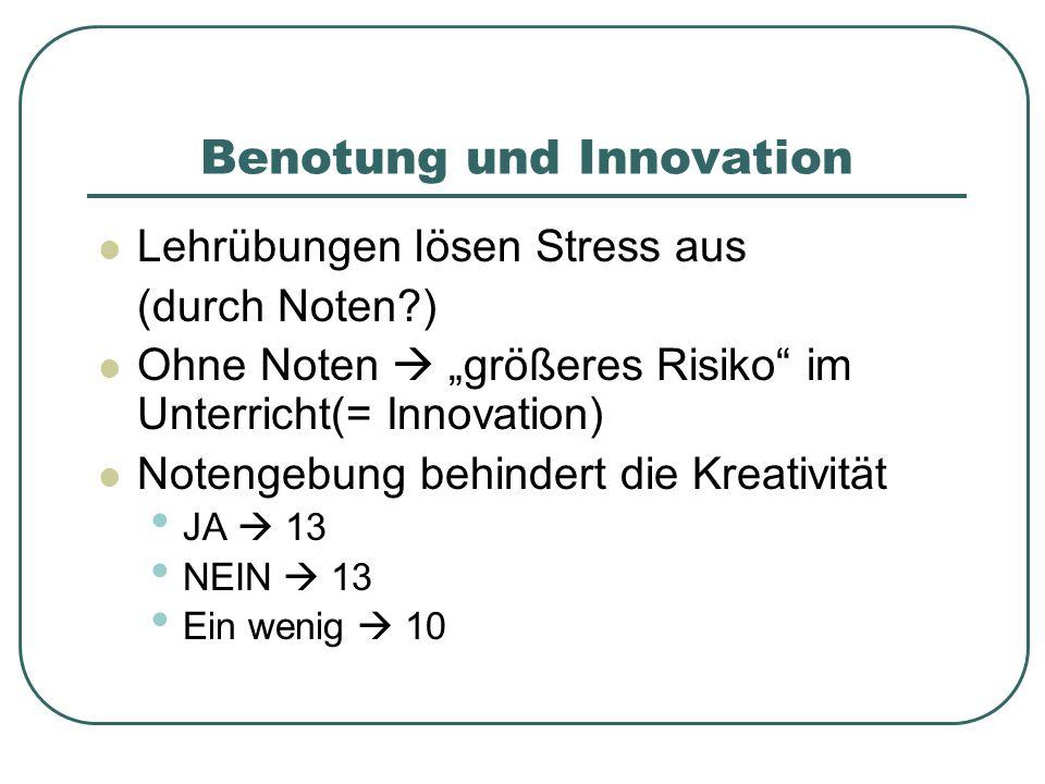 """Benotung und Innovation Lehrübungen lösen Stress aus (durch Noten ) Ohne Noten  """"größeres Risiko im Unterricht(= Innovation) Notengebung behindert die Kreativität JA  13 NEIN  13 Ein wenig  10"""