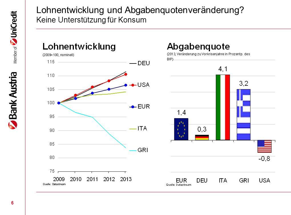 6 Lohnentwicklung und Abgabenquotenveränderung? Keine Unterstützung für Konsum