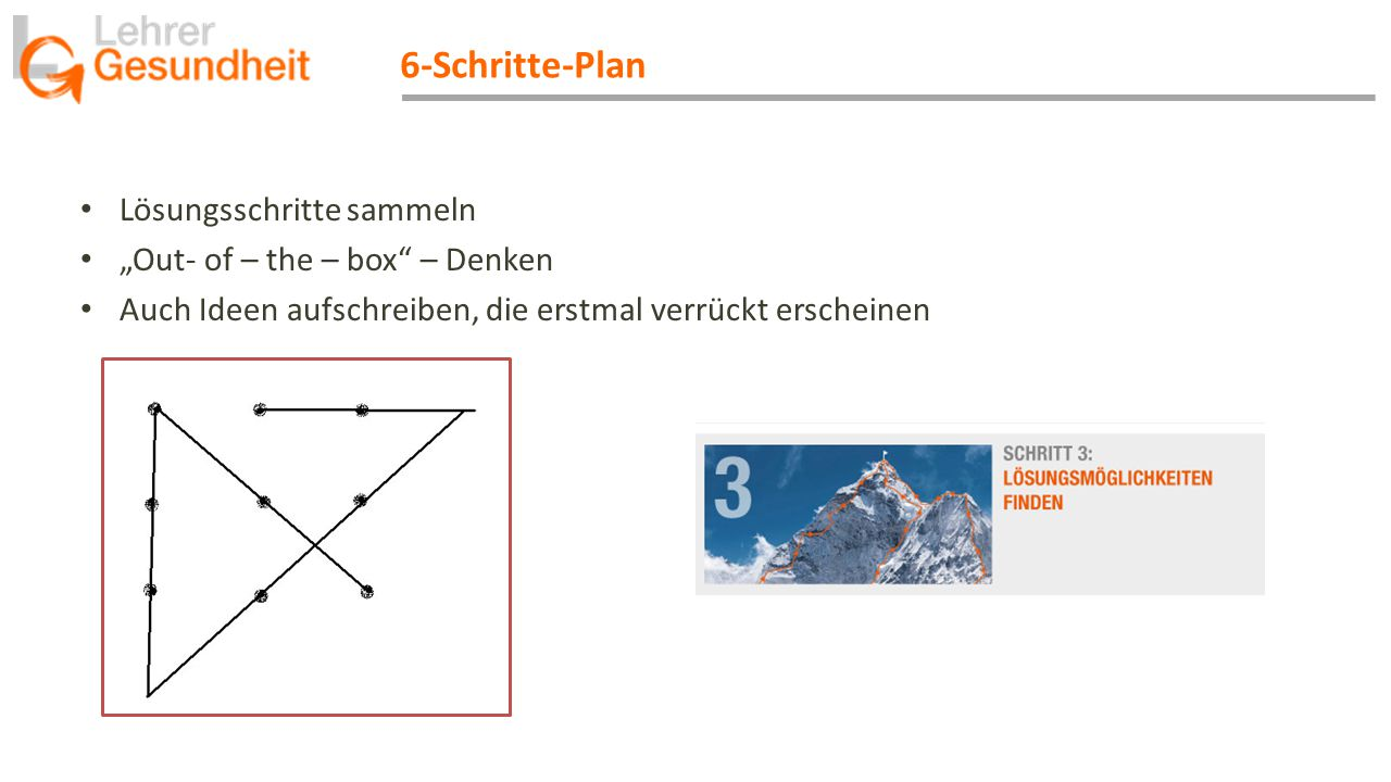 "6-Schritte-Plan Lösungsschritte sammeln ""Out- of – the – box"" – Denken Auch Ideen aufschreiben, die erstmal verrückt erscheinen"