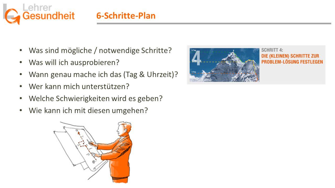6-Schritte-Plan Was sind mögliche / notwendige Schritte? Was will ich ausprobieren? Wann genau mache ich das (Tag & Uhrzeit)? Wer kann mich unterstütz