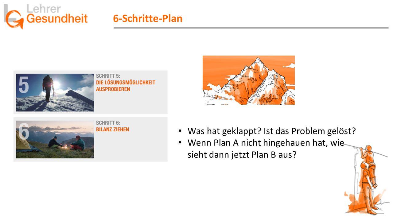 6-Schritte-Plan Was hat geklappt? Ist das Problem gelöst? Wenn Plan A nicht hingehauen hat, wie sieht dann jetzt Plan B aus?