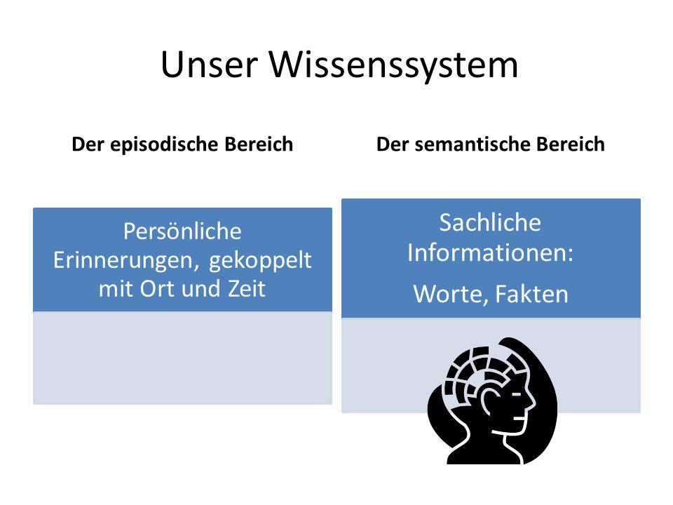 Unser Wissenssystem Der episodische BereichDer semantische Bereich