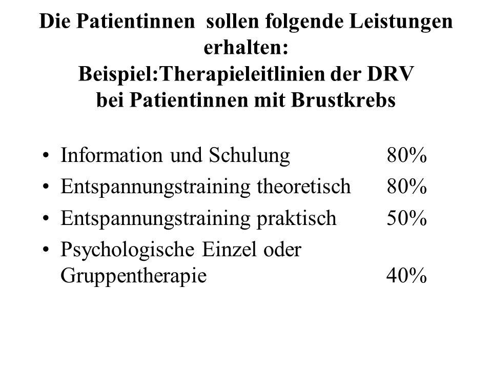 Die Patientinnen sollen folgende Leistungen erhalten: Beispiel:Therapieleitlinien der DRV bei Patientinnen mit Brustkrebs Information und Schulung 80%