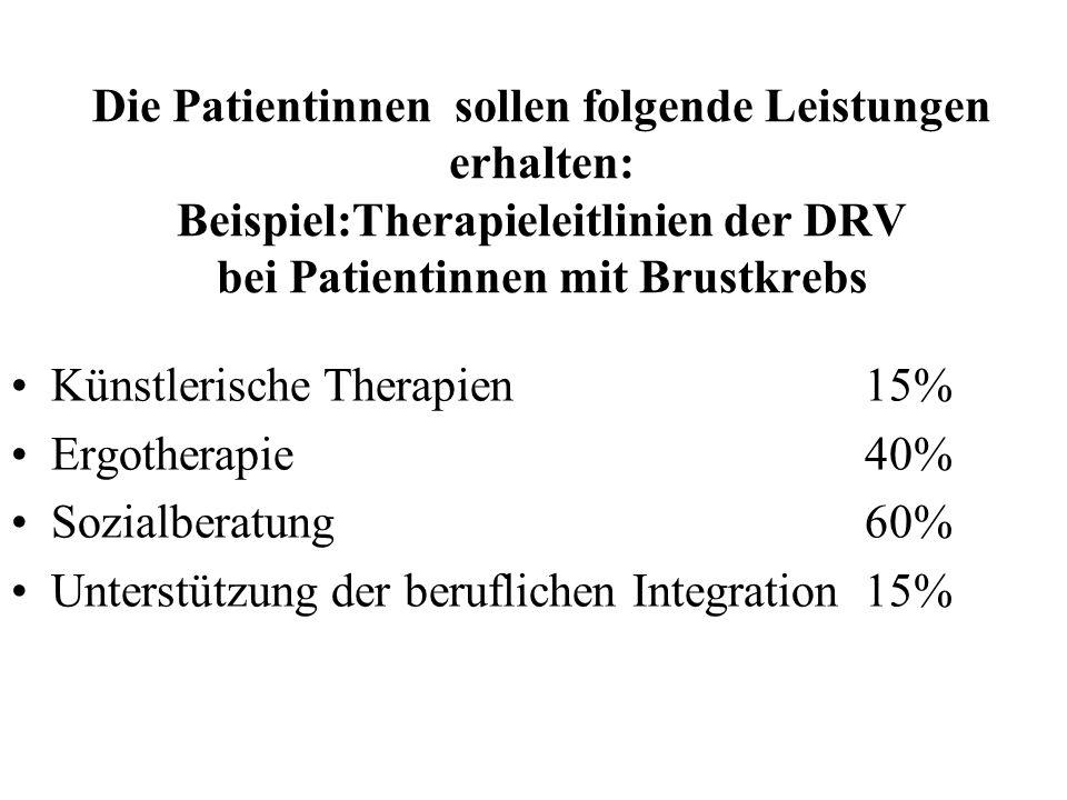 Die Patientinnen sollen folgende Leistungen erhalten: Beispiel:Therapieleitlinien der DRV bei Patientinnen mit Brustkrebs Künstlerische Therapien15% E