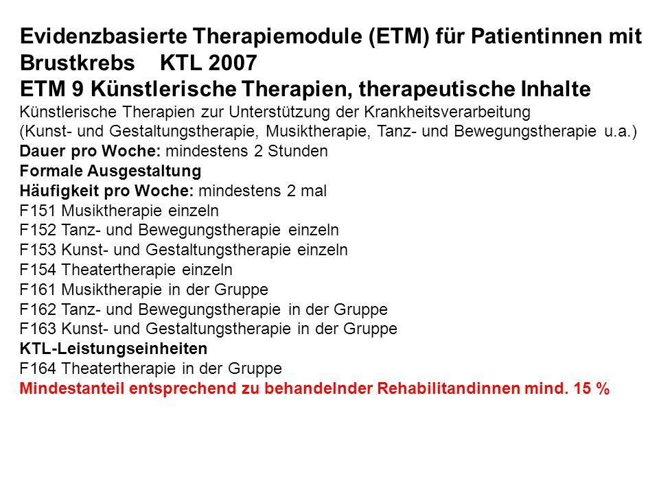 Evidenzbasierte Therapiemodule (ETM) für Patientinnen mit Brustkrebs KTL 2007 ETM 9 Künstlerische Therapien, therapeutische Inhalte Künstlerische Ther