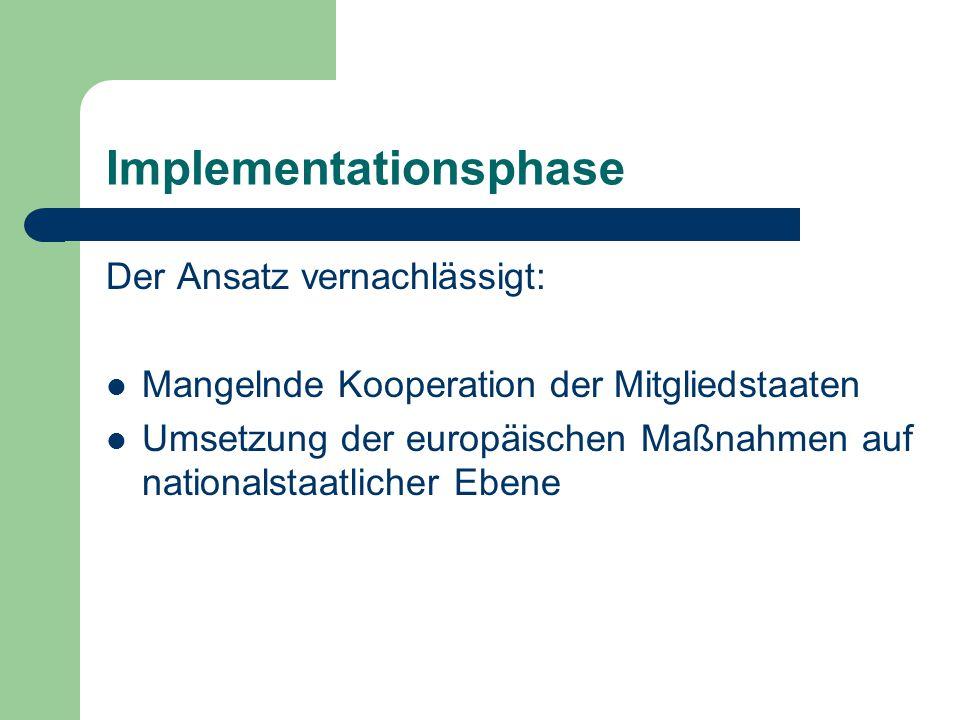 Implementationsphase Der Ansatz vernachlässigt: Mangelnde Kooperation der Mitgliedstaaten Umsetzung der europäischen Maßnahmen auf nationalstaatlicher