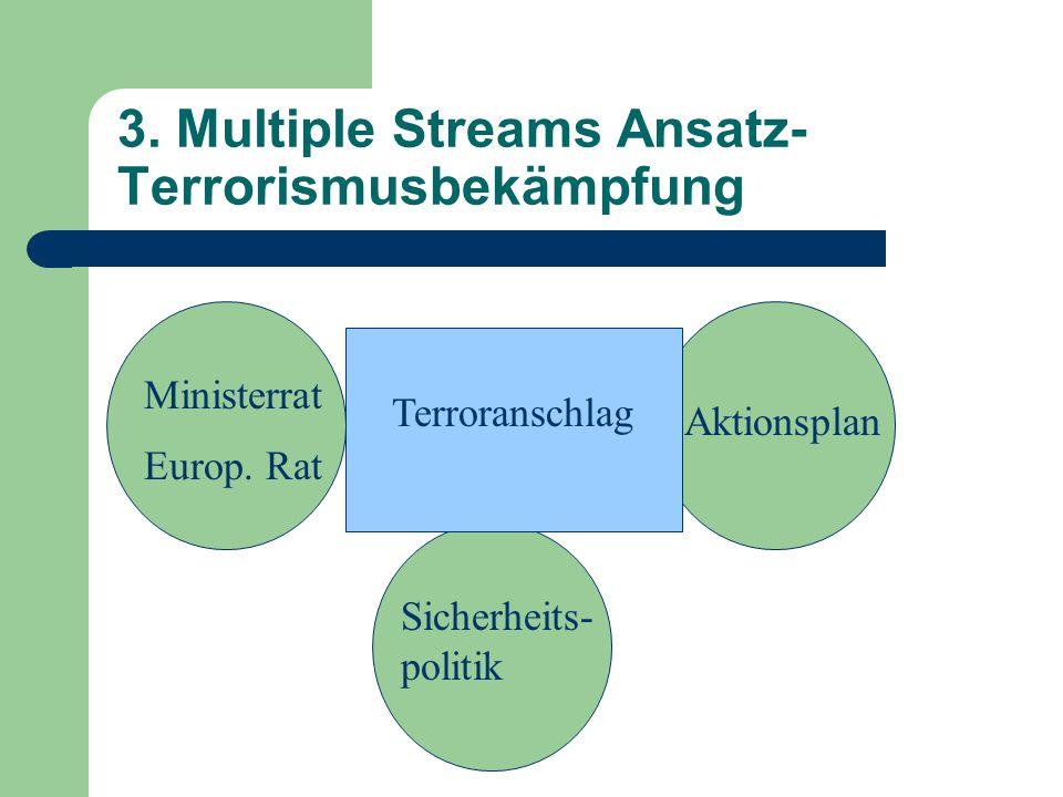 3. Multiple Streams Ansatz- Terrorismusbekämpfung Ministerrat Europ. Rat Aktionsplan Sicherheits- politik Terroranschlag