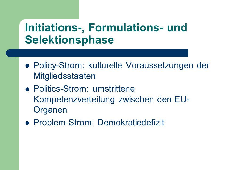 Initiations-, Formulations- und Selektionsphase Policy-Strom: kulturelle Voraussetzungen der Mitgliedsstaaten Politics-Strom: umstrittene Kompetenzver