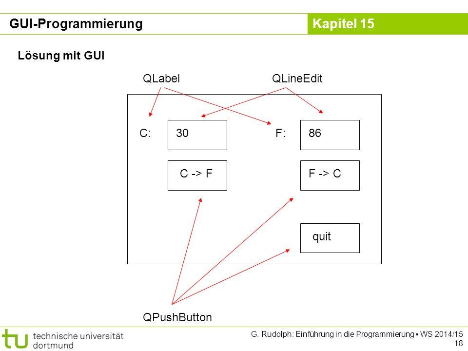 Kapitel 15 Lösung mit GUI quit F -> CC -> F 3086C:F: QPushButton QLabelQLineEdit GUI-Programmierung G. Rudolph: Einführung in die Programmierung ▪ WS