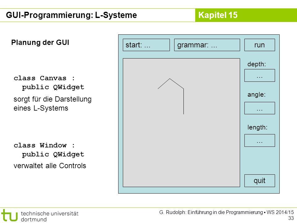 Kapitel 15 GUI-Programmierung: L-Systeme Planung der GUI start:...grammar:...run quit depth:... angle:... length:... class Window : public QWidget ver