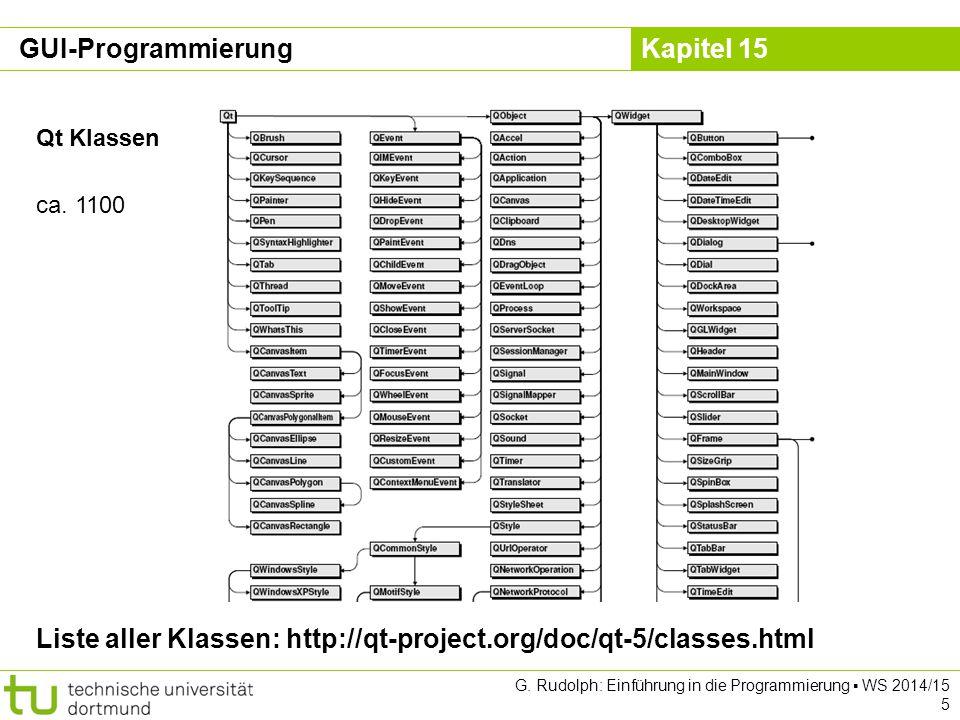 Kapitel 15 Qt Klassen ca. 1100 GUI-Programmierung G. Rudolph: Einführung in die Programmierung ▪ WS 2014/15 5 Liste aller Klassen: http://qt-project.o