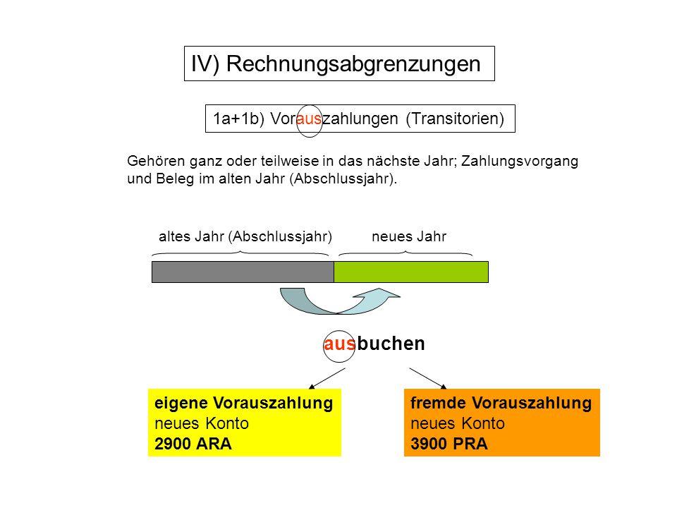 IV) Rechnungsabgrenzungen 1a+1b) Vorauszahlungen (Transitorien) altes Jahr (Abschlussjahr)neues Jahr ausbuchen eigene Vorauszahlung neues Konto 2900 A