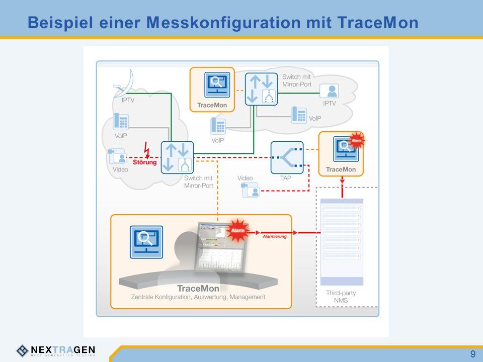 Beispiel einer Messkonfiguration mit TraceMon 9