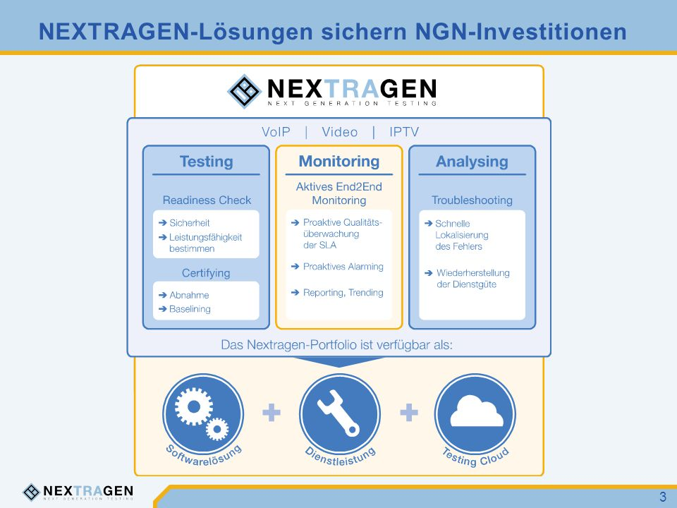 NEXTRAGEN-Lösungen sichern NGN-Investitionen 3