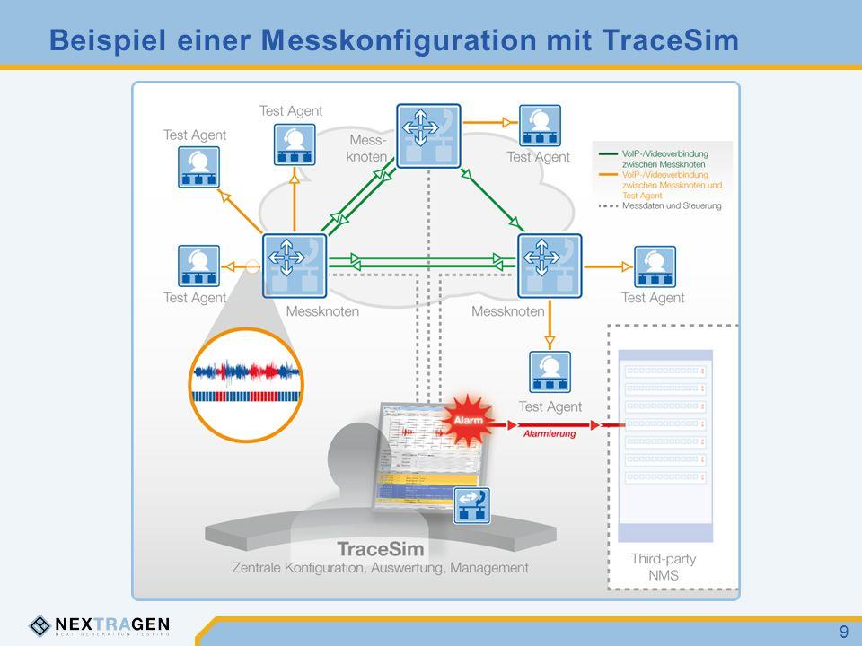 TraceSim auf einen Blick 10  Bewertung der End2End-Sprach-/Video-Qualität durch ITU- Standards  Automatisierte Ausführung von geplanten Messungen  Aktives Alarmieren via SNMP und E-Mail … machen TraceSim zur idealen Messsoftware für  Readiness-Checks  Certifying / Abnahme  Aktives End2End-Monitoring