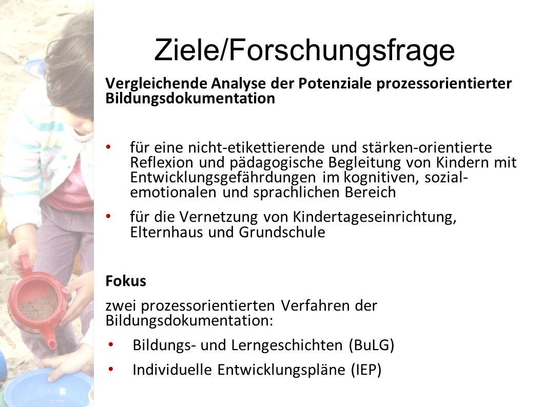 Ziele/Forschungsfrage Vergleichende Analyse der Potenziale prozessorientierter Bildungsdokumentation für eine nicht-etikettierende und stärken-orientierte Reflexion und pädagogische Begleitung von Kindern mit Entwicklungsgefährdungen im kognitiven, sozial- emotionalen und sprachlichen Bereich für die Vernetzung von Kindertageseinrichtung, Elternhaus und Grundschule Fokus zwei prozessorientierten Verfahren der Bildungsdokumentation: Bildungs- und Lerngeschichten (BuLG) Individuelle Entwicklungspläne (IEP)