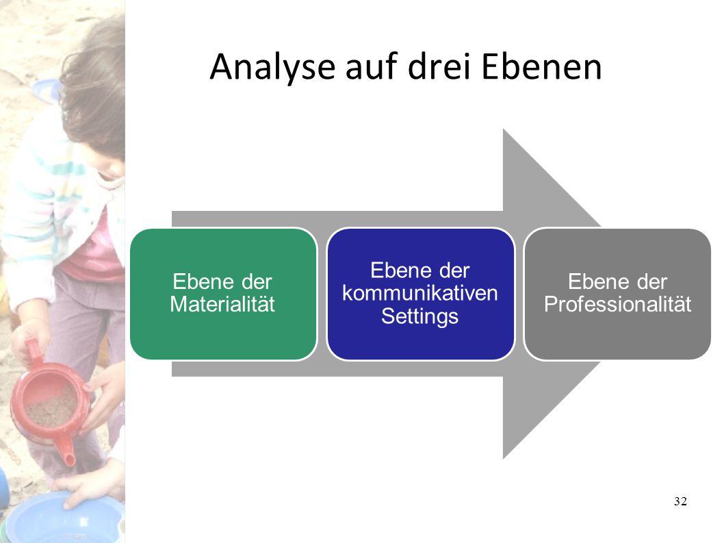 Analyse auf drei Ebenen 32 Ebene der Materialität Ebene der kommunikativen Settings Ebene der Professionalität