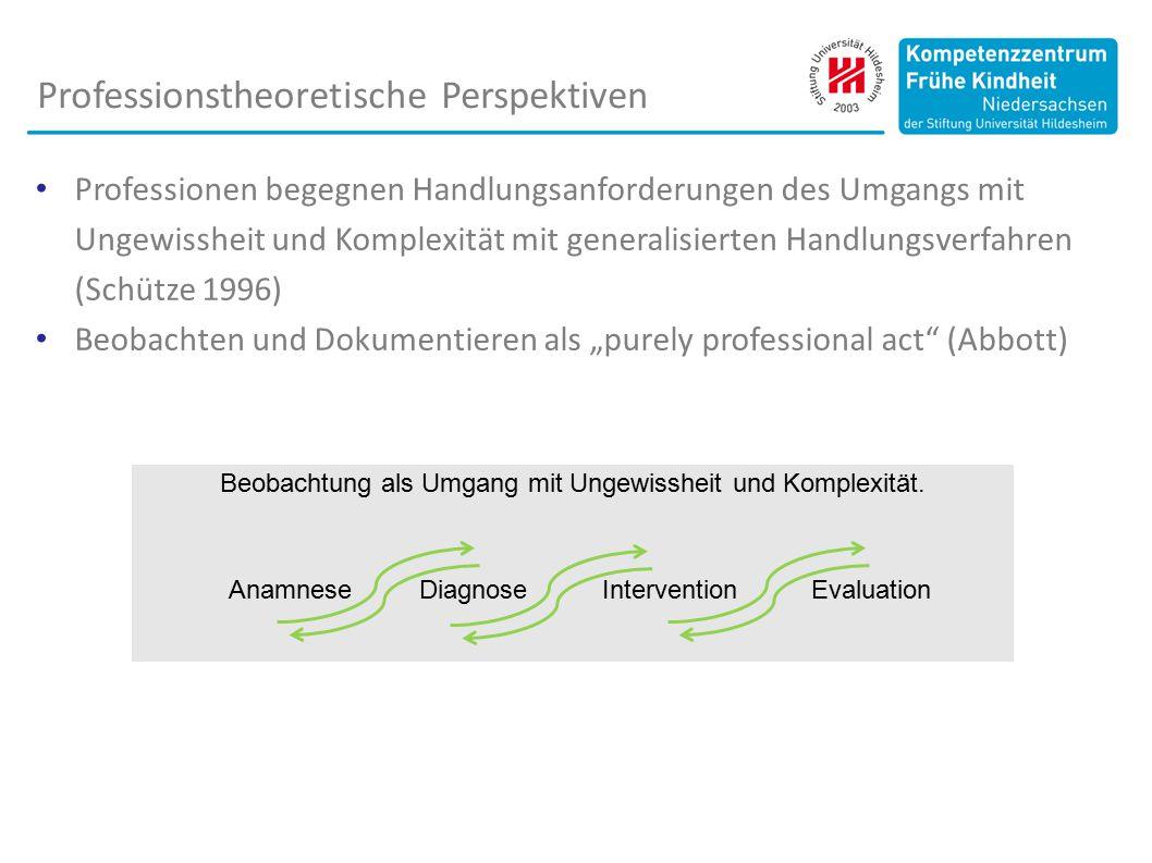 Professionen begegnen Handlungsanforderungen des Umgangs mit Ungewissheit und Komplexität mit generalisierten Handlungsverfahren (Schütze 1996) Beobac