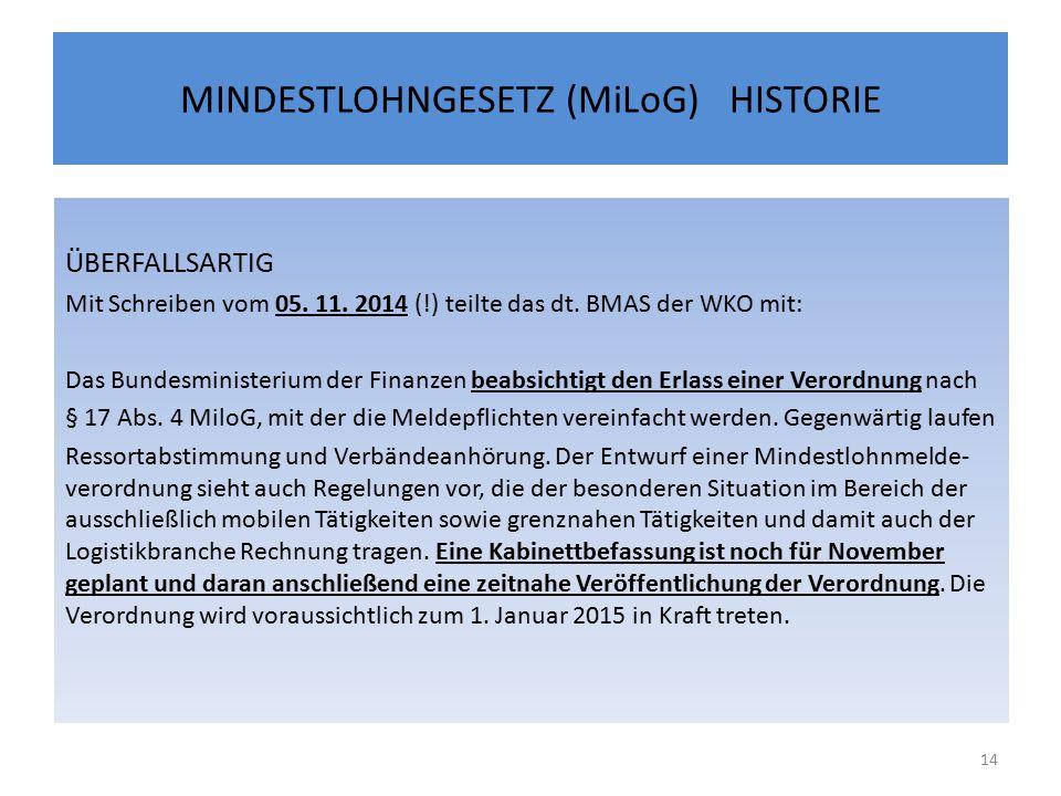MINDESTLOHNGESETZ (MiLoG) HISTORIE ÜBERFALLSARTIG Mit Schreiben vom 05.