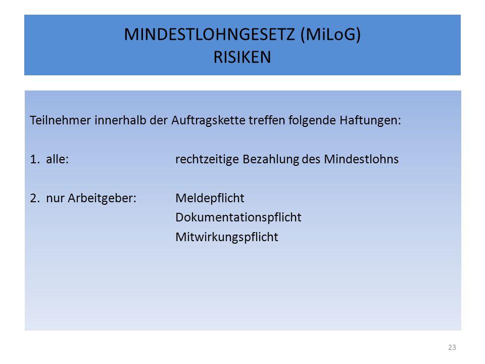 MINDESTLOHNGESETZ (MiLoG) RISIKEN Teilnehmer innerhalb der Auftragskette treffen folgende Haftungen: 1.