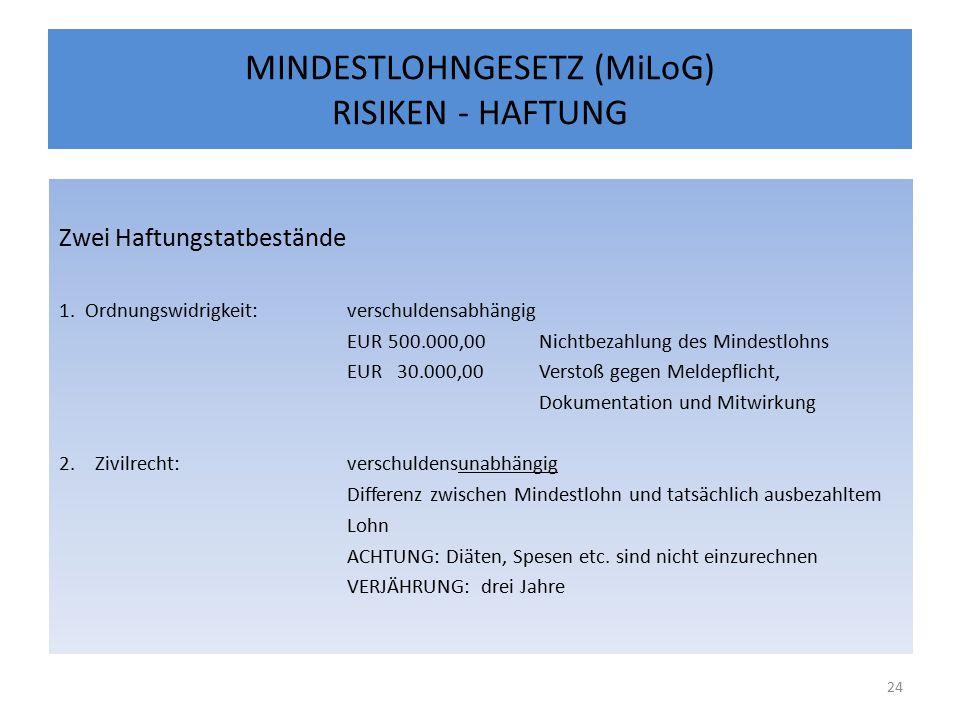 MINDESTLOHNGESETZ (MiLoG) RISIKEN - HAFTUNG Zwei Haftungstatbestände 1.