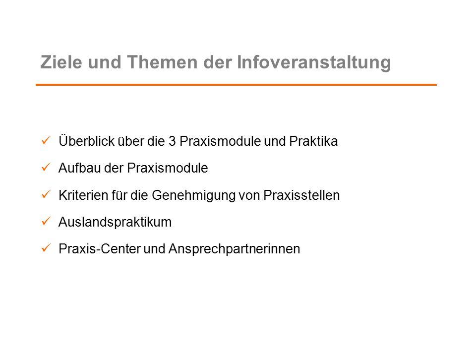 Checkliste Praxis I  06.Mai 2015, 10-12 Uhr: Vorstellung Praxisseminare  06.