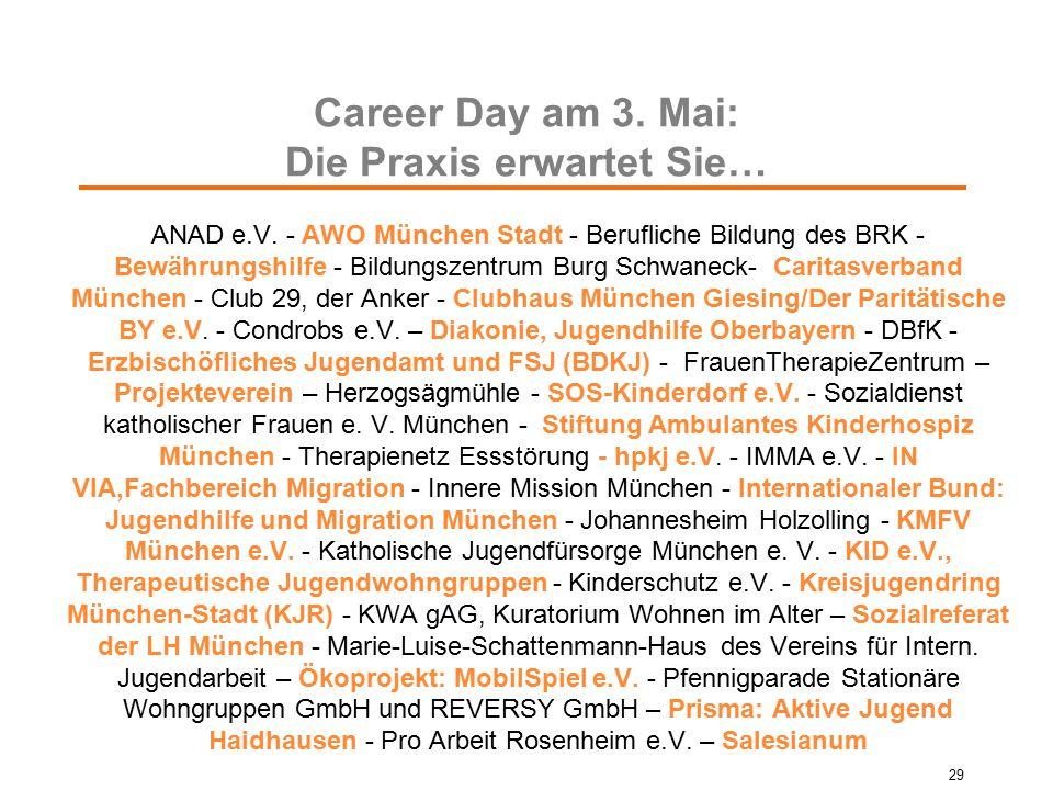 Career Day am 3. Mai: Die Praxis erwartet Sie… ANAD e.V. - AWO München Stadt - Berufliche Bildung des BRK - Bewährungshilfe - Bildungszentrum Burg Sch