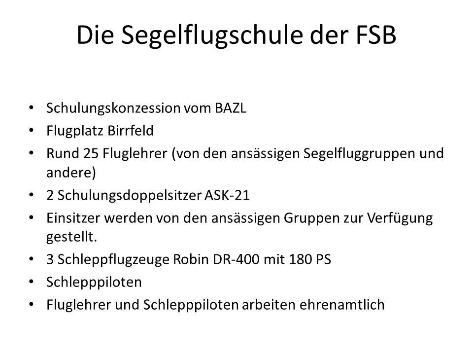 Die Segelflugschule der FSB Schulungskonzession vom BAZL Flugplatz Birrfeld Rund 25 Fluglehrer (von den ansässigen Segelfluggruppen und andere) 2 Schu