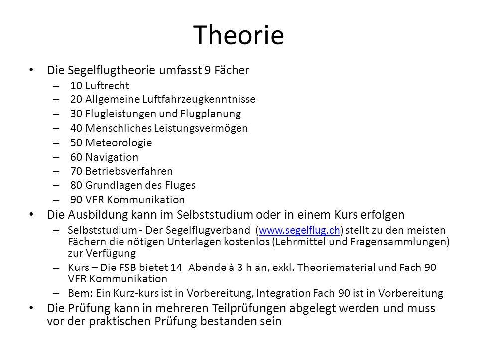 Theorie Die Segelflugtheorie umfasst 9 Fächer – 10 Luftrecht – 20 Allgemeine Luftfahrzeugkenntnisse – 30 Flugleistungen und Flugplanung – 40 Menschlic
