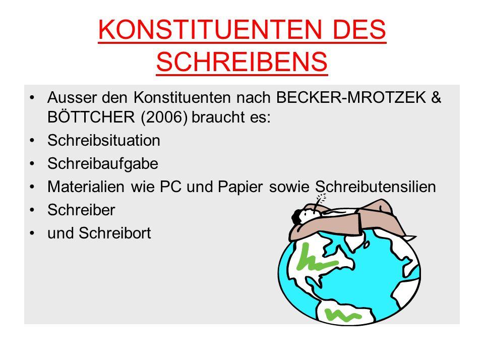 KONSTITUENTEN DES SCHREIBENS Ausser den Konstituenten nach BECKER-MROTZEK & BÖTTCHER (2006) braucht es: Schreibsituation Schreibaufgabe Materialien wi