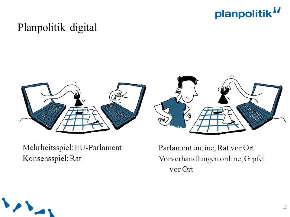 Planpolitik digital 15 Mehrheitsspiel: EU-Parlament Konsensspiel: Rat Parlament online, Rat vor Ort Vorverhandlungen online, Gipfel vor Ort