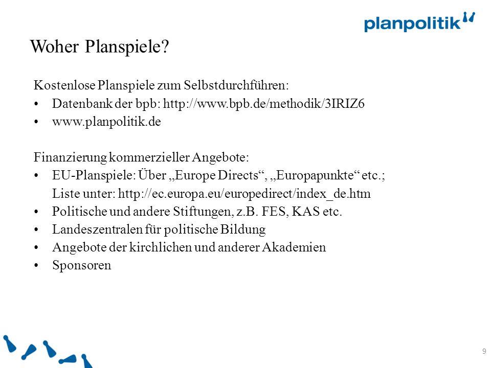 EU-Planspiele von planpolitik 10 Kurzversion Parlament Kurzversion Rat Langversion OGV Wahlkampfsimulation