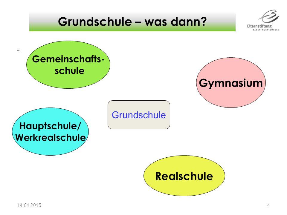 - Grundschule – was dann? 14.04.2015 4 Grundschule Gemeinschafts- schule Gymnasium Hauptschule/ Werkrealschule Realschule