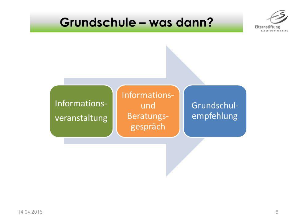 Grundschule – was dann? 14.04.2015 8 Informations- veranstaltung Informations- und Beratungs- gespräch Grundschul- empfehlung