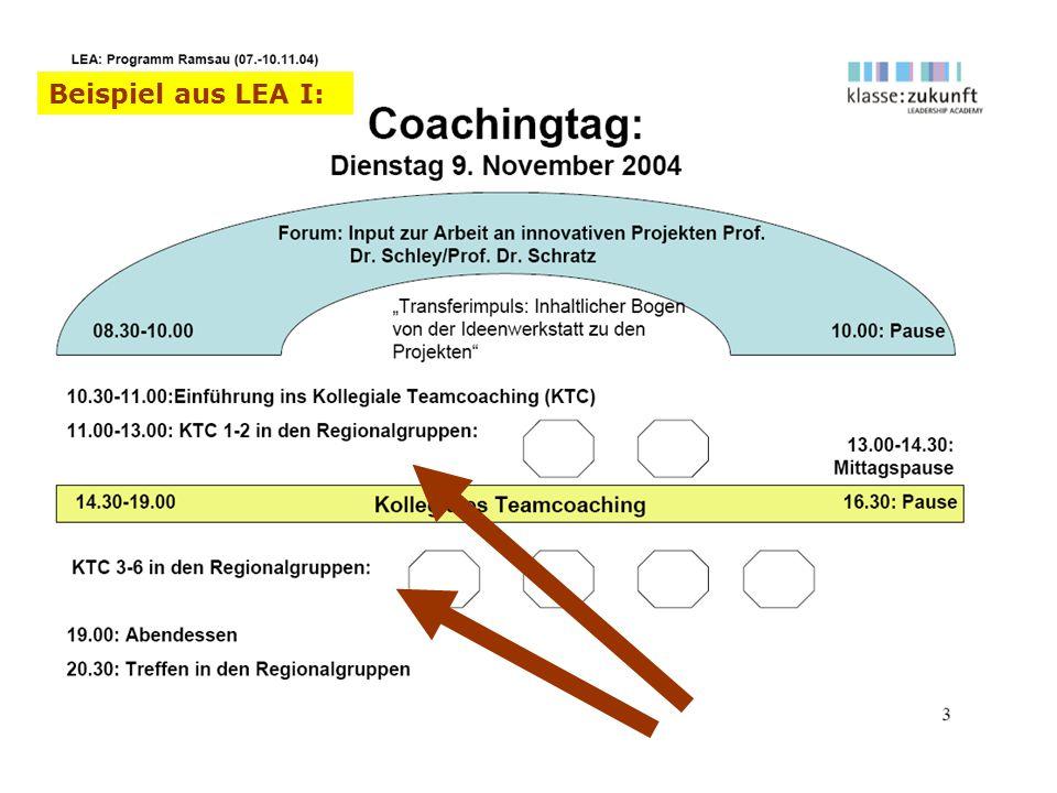 Was man (zusätzlich) lernt: Großgruppenmoderation (mehr als 200 Menschen) Neue Konzepte: Mikroartikel Fotoeinstiege Kollegiales Teamcoaching (KTC) Blick über den Tellerrand Nicht-hierarchische Formen der Professionalisierung Foto:http://www.ios-schley.de/