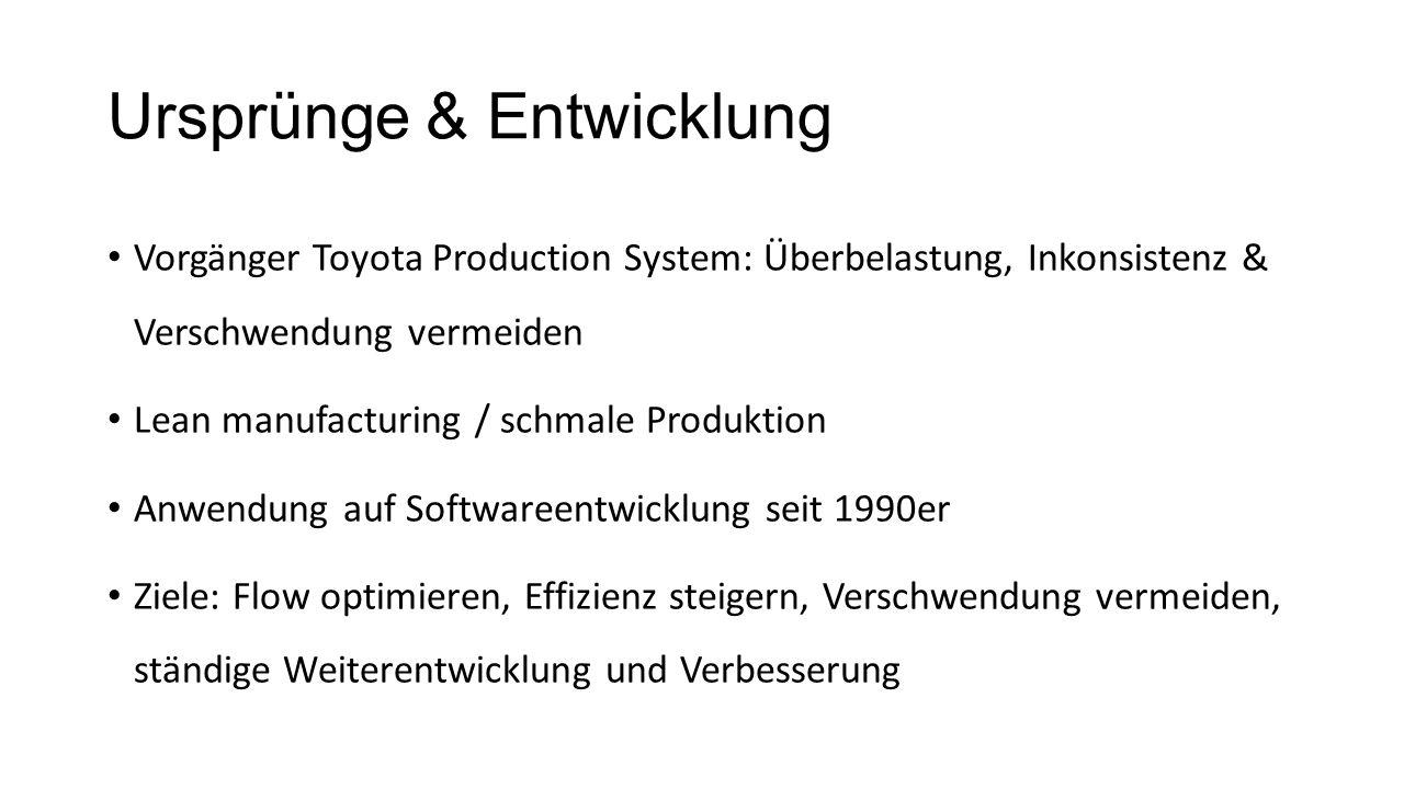 Ursprünge & Entwicklung Vorgänger Toyota Production System: Überbelastung, Inkonsistenz & Verschwendung vermeiden Lean manufacturing / schmale Produkt