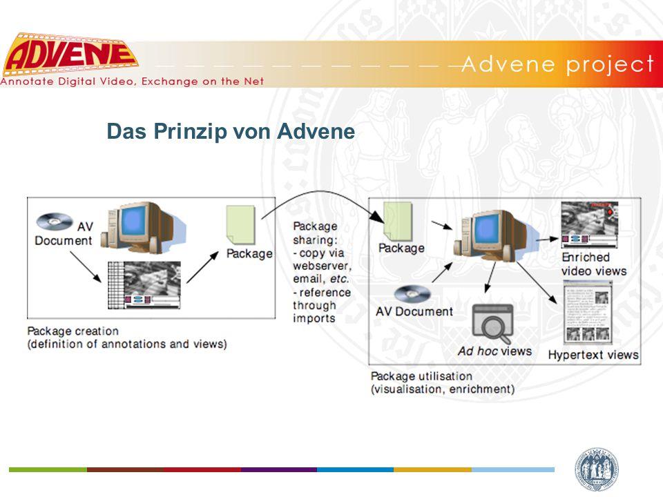 Das Prinzip von Advene