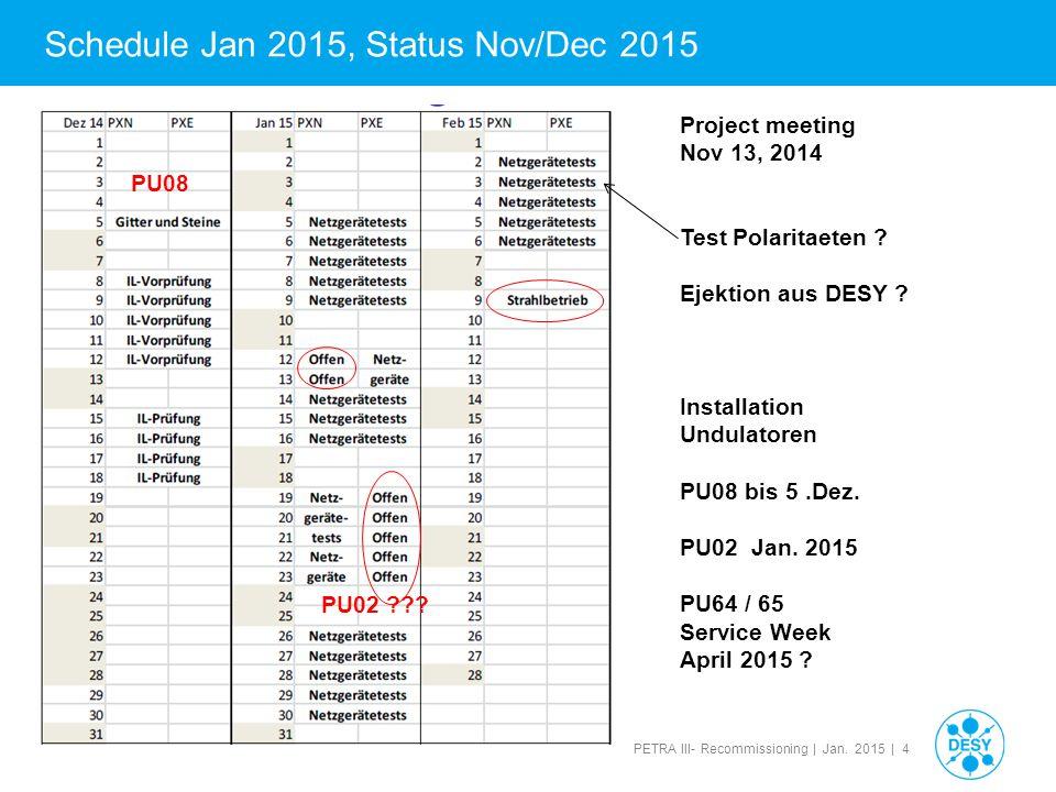 PETRA III- Recommissioning | Jan. 2015 | 25 Schichtplan ab naechste Woche Wer Wann Nicht: