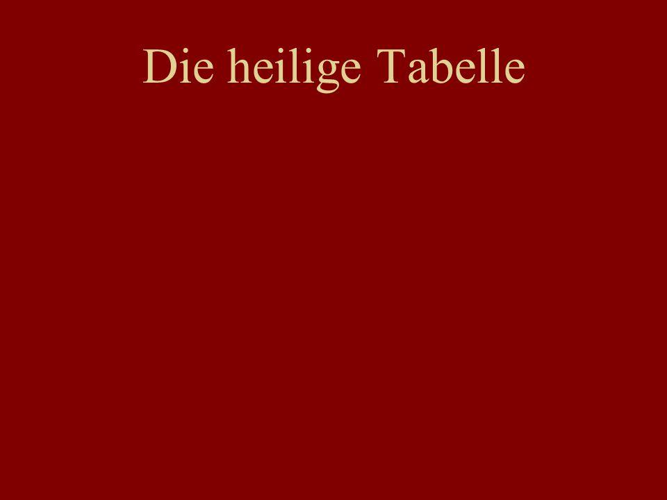 Die heilige Tabelle
