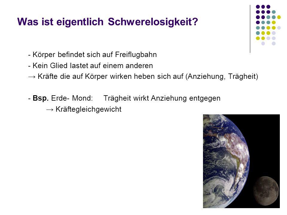 Quellen Bilder: http://www.decisions.ch/logo/salamander_2.png http://www.pressedienst.bremen.de/fastmedia/12/th umbnails/Fallturm.jpg.6999.jpg http://www.pressedienst.bremen.de/fastmedia/12/th umbnails/Fallturm.jpg.6999.jpg http://mds- mallorca.de/pictures/tauchen_lernen/abtauchen.jpg http://mds- mallorca.de/pictures/tauchen_lernen/abtauchen.jpg http://berlinadmin.dlr.de/HofW/nr/066/Galileo_ErdeM ond.jpg http://berlinadmin.dlr.de/HofW/nr/066/Galileo_ErdeM ond.jpg
