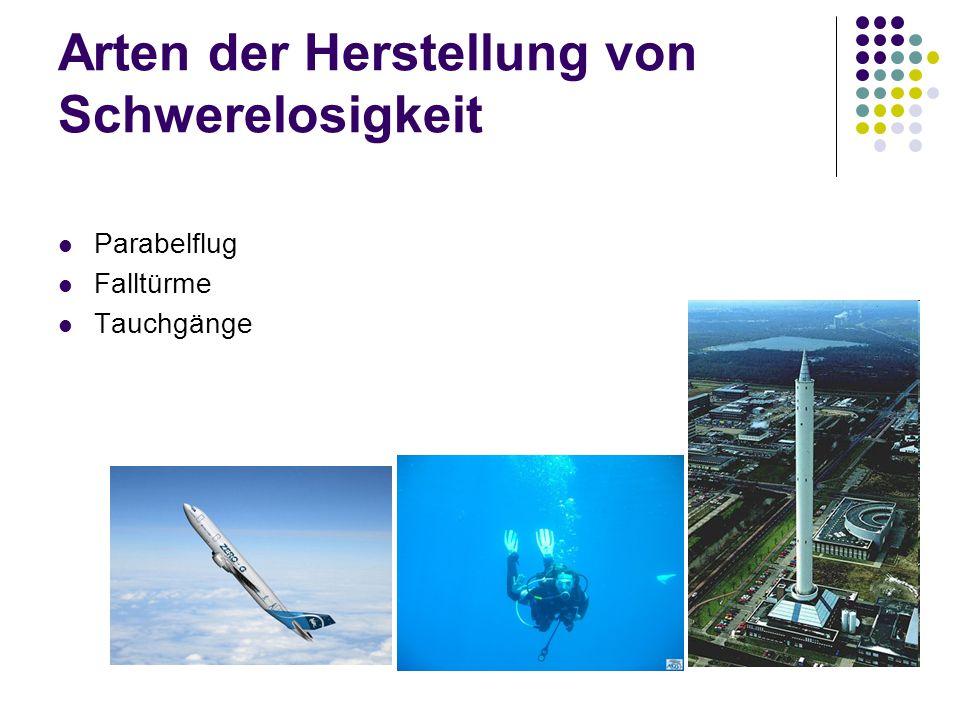 Arten der Herstellung von Schwerelosigkeit Parabelflug Falltürme Tauchgänge